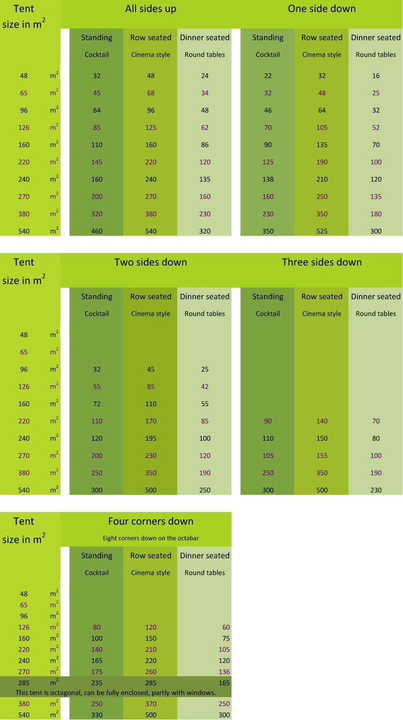capacity-guide
